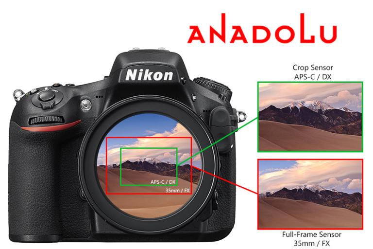 Fotograf Makinesi Sensoru Çukurovada